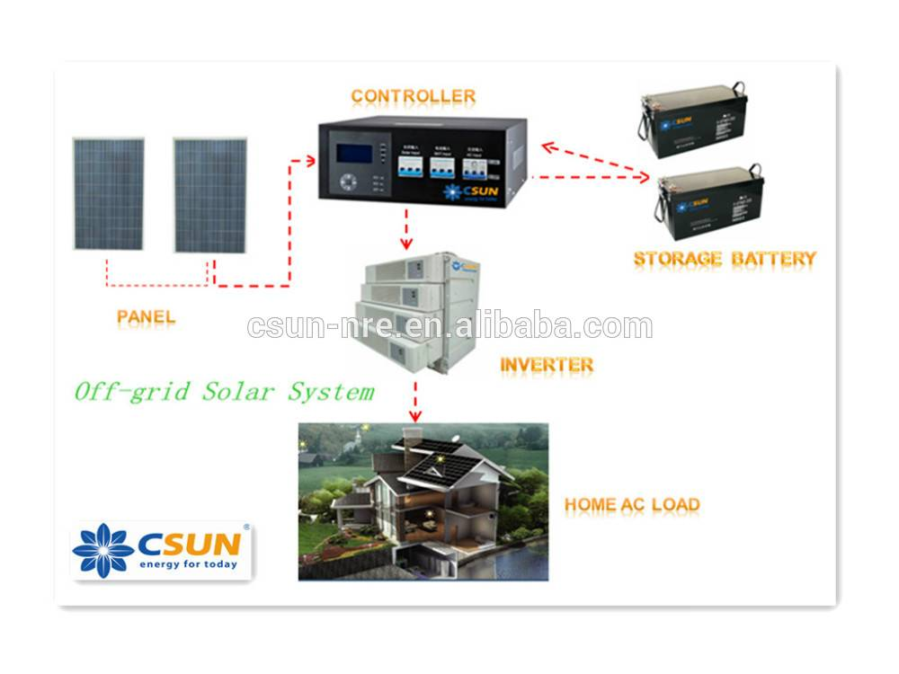 5kw Off-Grid Solar Power System