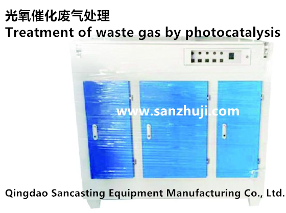 Treatment of waste gas by photocatalysis