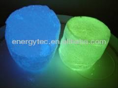 ABS photoluminescent masterbatch
