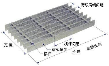 Lattice steel plate
