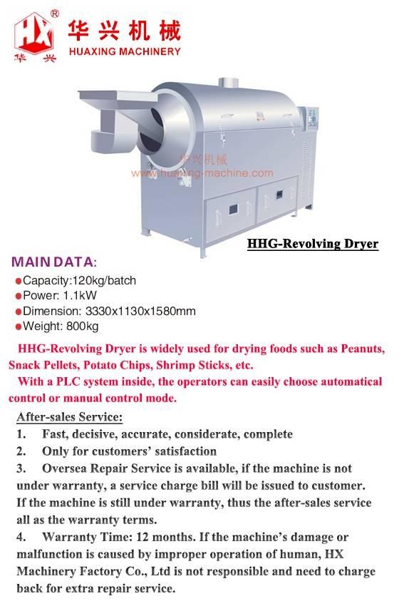 HHG-Revolving Dryer