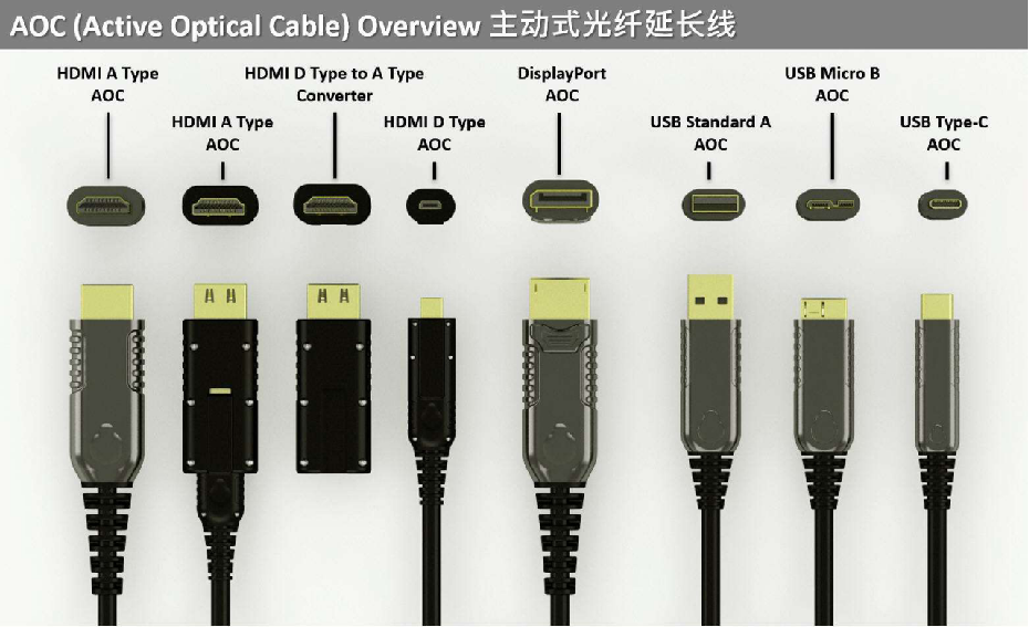 High speed/Definition HDMI Cable 48Gbps, 600MHZ Aluminum/TPE/Knitting Jacket Cable 2m/3m/10m