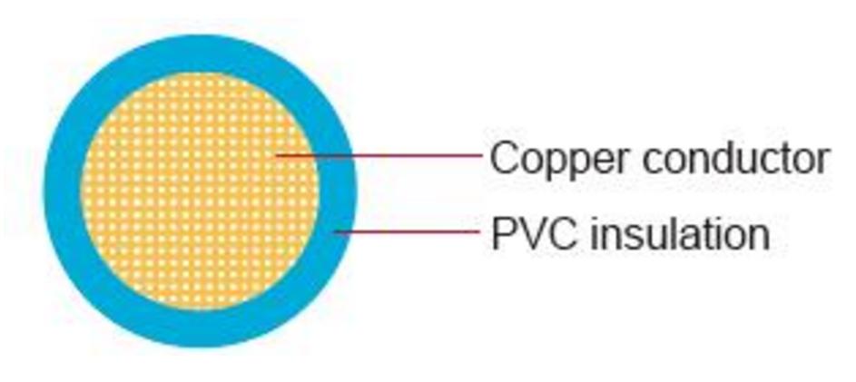Germany Standard Single-core cable FLYOY/FLYKOY