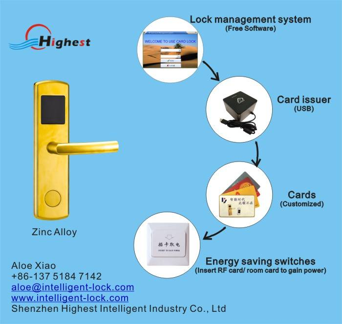 RX418-J-Z hotel door lock system with free software