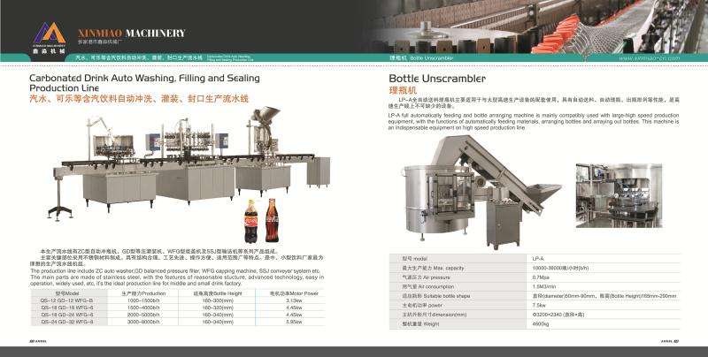 Bottled Carbonated Drink washing filling capping machine