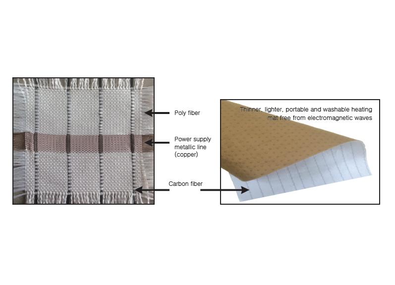 Carbon Fiber Weaving Heating Element