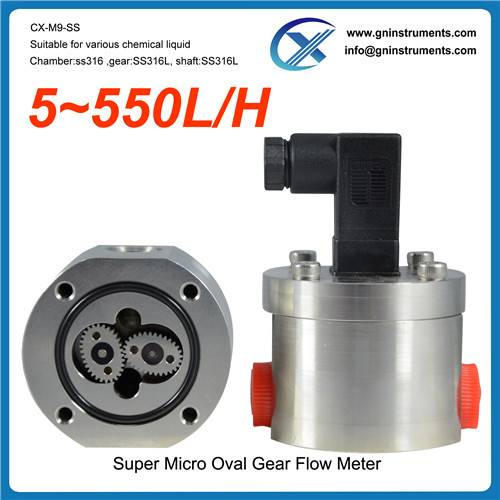 sewage flow meter,better than Trimec sewage flow meter