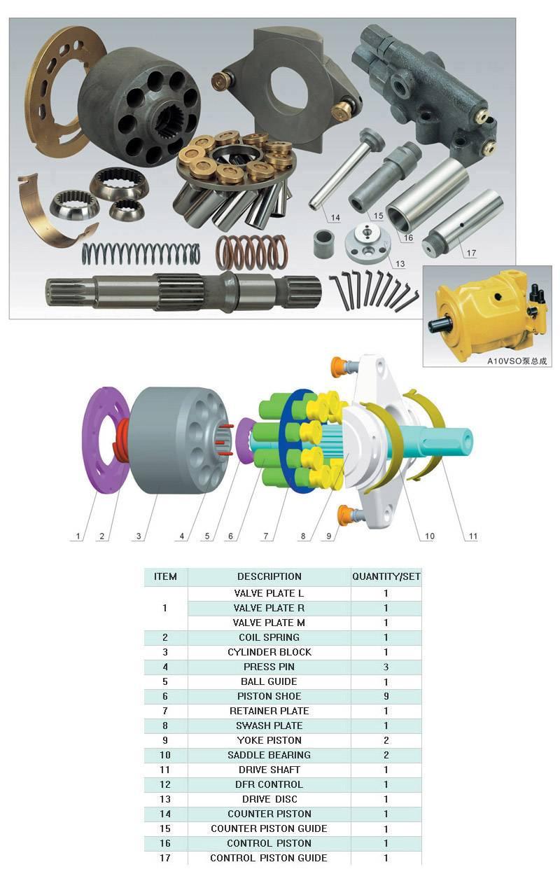 Rexroth hydraulic part,hydraulic pump A10VSO