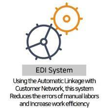 EDI System (IT Service)