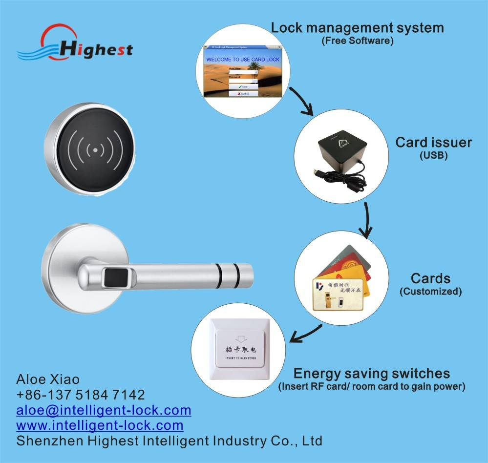 Hotel RF Card door lock with management system