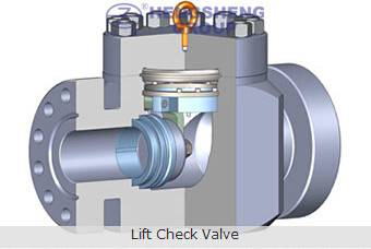 API Wellhead Lift Check Valve