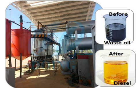 Waste oil to diesel fuel oil distillation plant