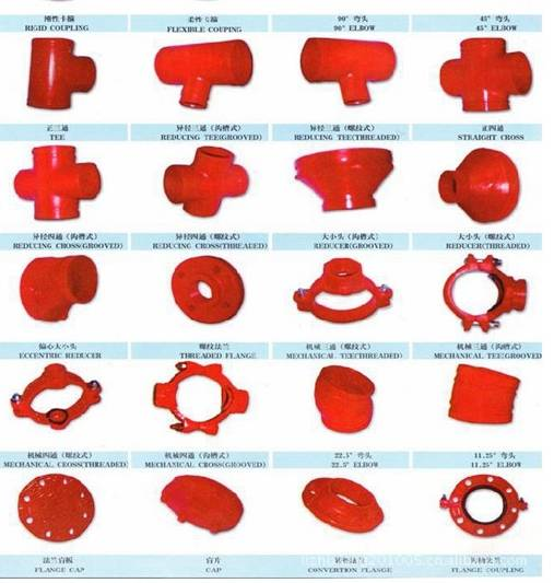 Hot sell ductile cast iron grooved pipe fitting cross&coupling