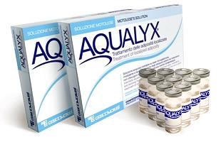 Aqualyx Fat Dissolving Injections 10 x 8 ml