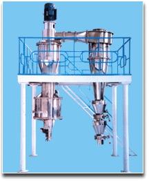 LHC/Y Cyclonic Jet Mill