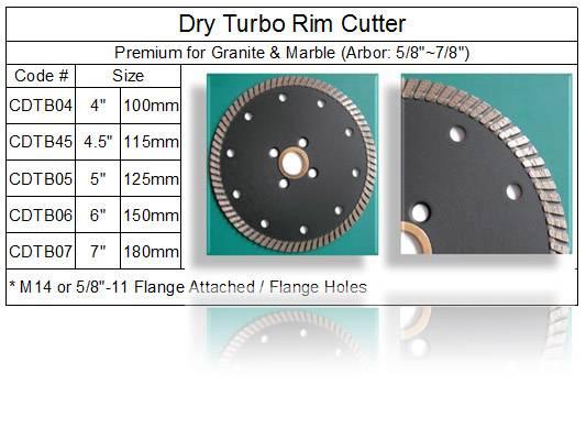 Dry Turbo Rim Cutter