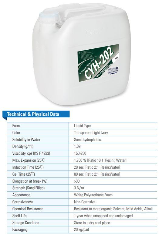 CYH-202 grouting pu foam