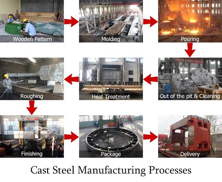 Slag pot production process