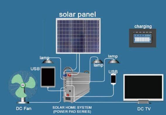 inside battery portable solar lighting system