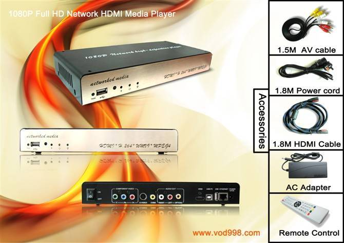 HD 1080P Media Player
