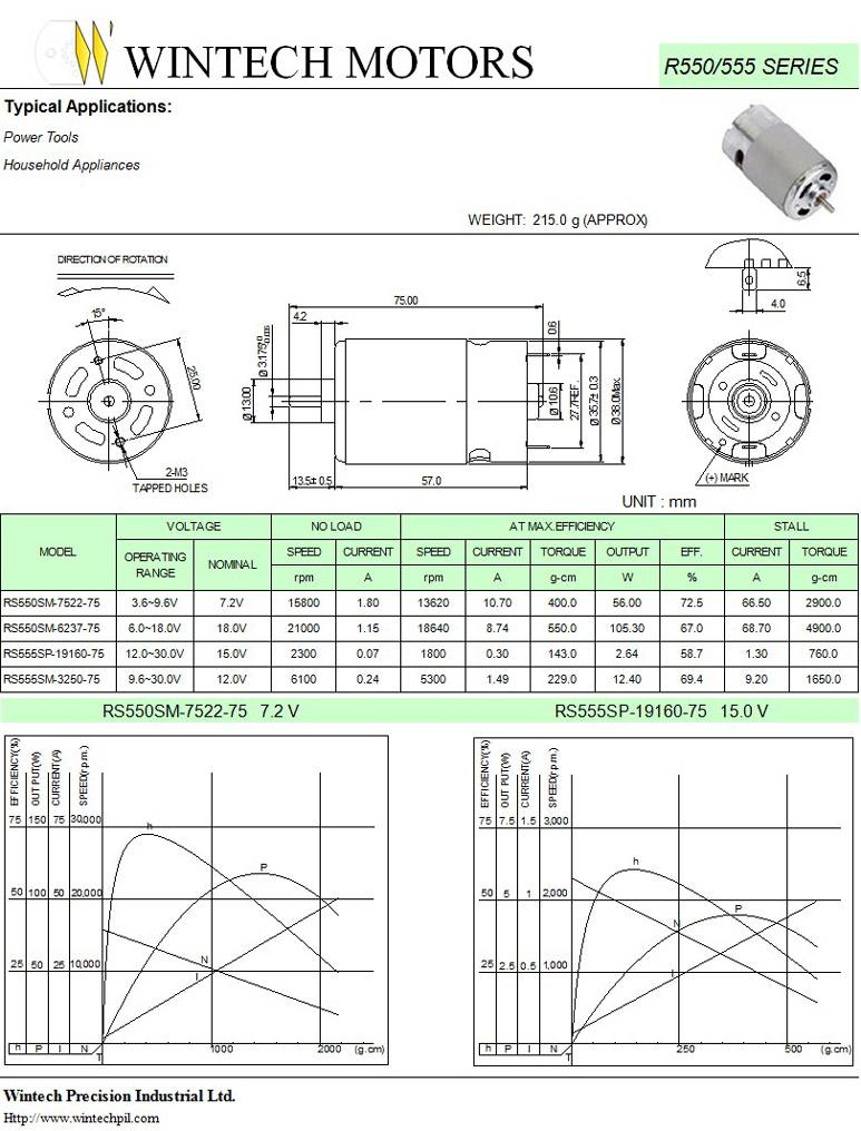 R550/555 DC Motors