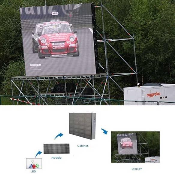 Rental LED Screen P10mm
