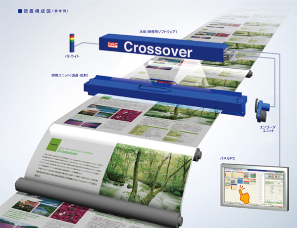 Gravure Print Inspection System Crossover series