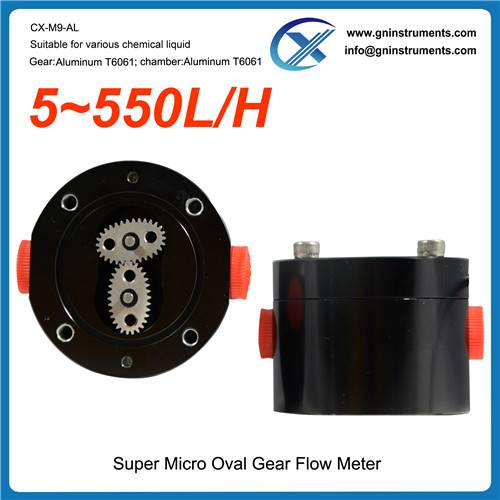 flow indicator, better than Microfluidic flow indicator