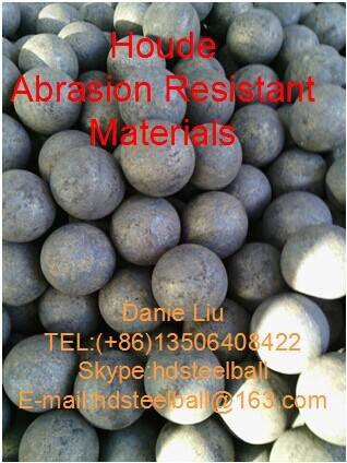 grinding balls for ball mill